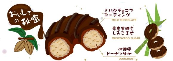 涙そ~そ~チョコ黒糖ドーナツのおいしさの秘密